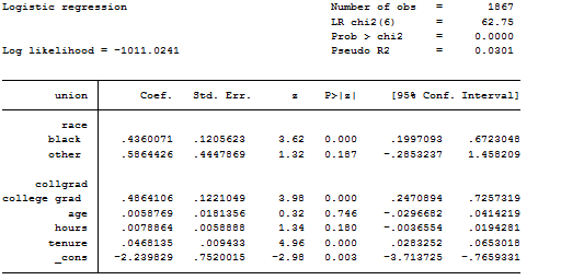 how to detect interaction in regression